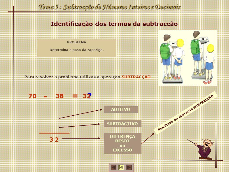 Algoritmo da Subtracção Tema 5: Subtracção de Números Inteiros e Decimais 6 4 5 - 8 4 = ATENÇÃO Unidade por baixo de unidade 6 4 5 - 8 4 5 - 4 =1 4 - 8 = Impossível 4 - 8 = 1 6 6 - 1 =5 5 6 1