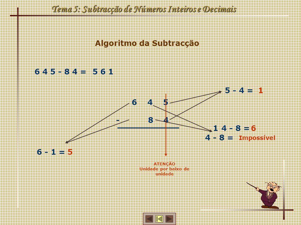 Identidade Fundamental da Subtracção Tema 5: Subtracção de Números Inteiros e Decimais AditivoSubtractivoRestoSubtractivo+Resto Vamos fazer as contas, completar a tabela e comparar as colunas amarelas 147,1 79 10582 35,44,95 68,1 23 30,45 147,1 105 35,4 CONCLUSÃO O ADITIVO é igual à soma do SUBTRACTIVO com o RESTO ADITIVO = SUBTRACTIVO + RESTO IDENTIDADE FUNDAMENTAL DA SUBTRACÇÃO