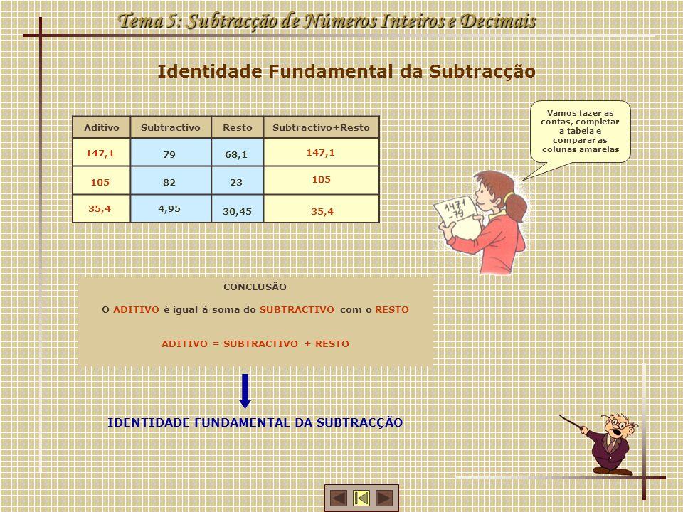 A subtracção como operação inversa da adição Tema 5: Subtracção de Números Inteiros e Decimais Qual é o número, qual é ele.