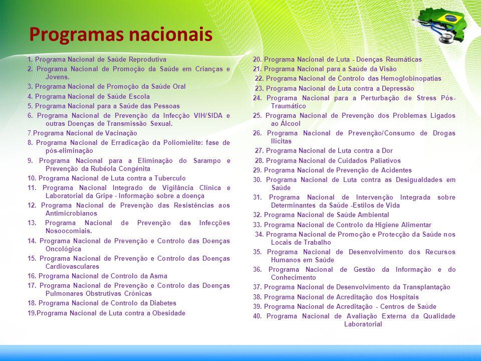 Programas nacionais 1. Programa Nacional de Saúde Reprodutiva 2. Programa Nacional de Promoção da Saúde em Crianças e Jovens. 3. Programa Nacional de