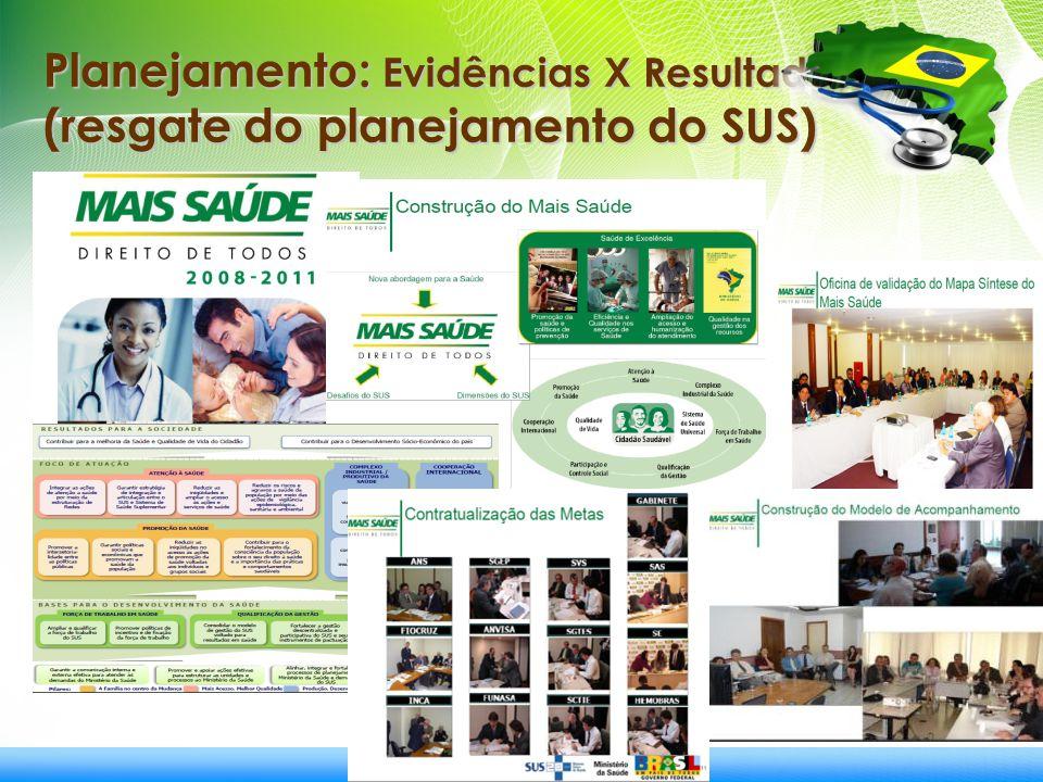 Planejamento: Evidências X Resultados (resgate do planejamento do SUS) 15