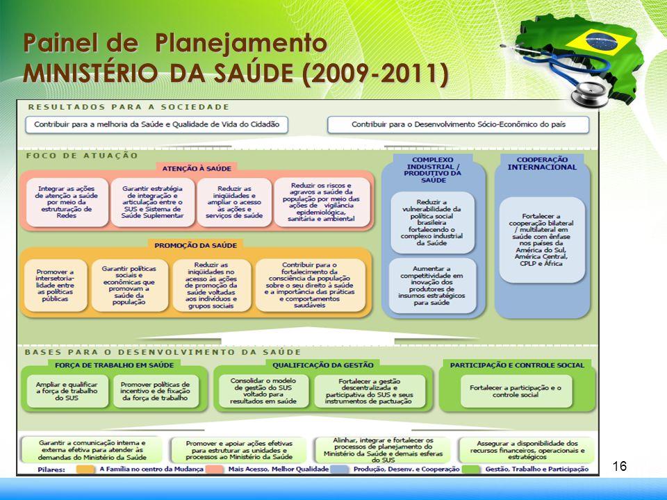 Painel de Planejamento MINISTÉRIO DA SAÚDE (2009-2011) 16
