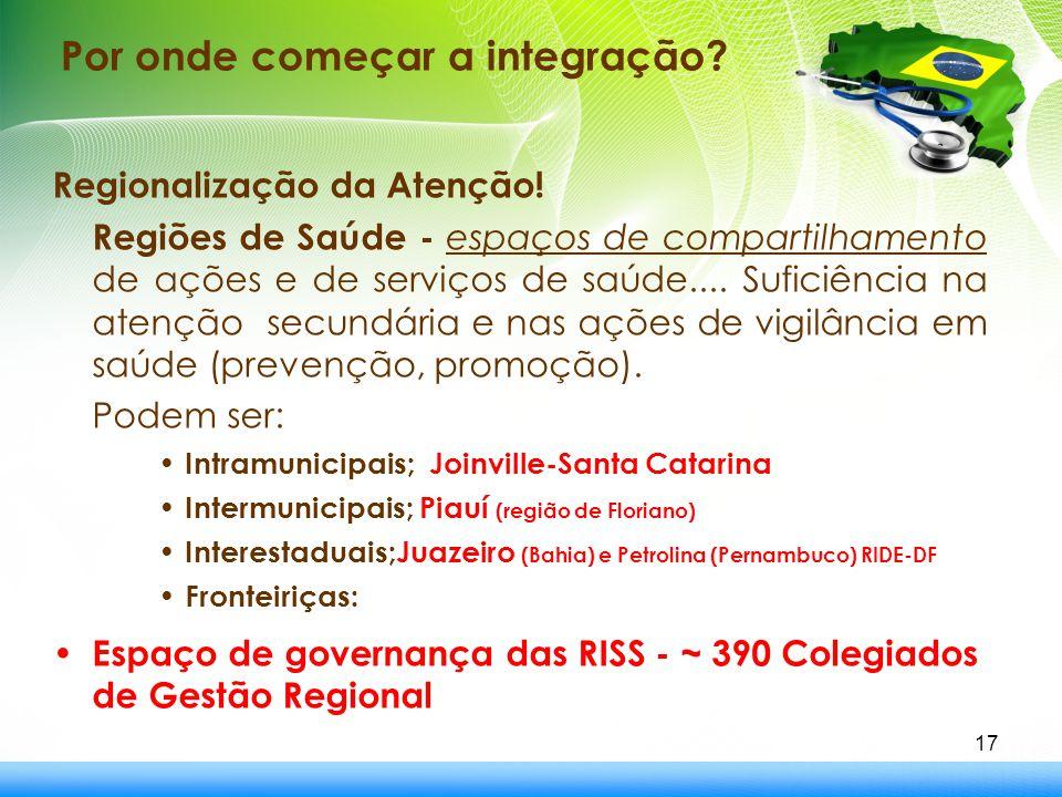 Por onde começar a integração? Regionalização da Atenção! Regiões de Saúde - espaços de compartilhamento de ações e de serviços de saúde.... Suficiênc