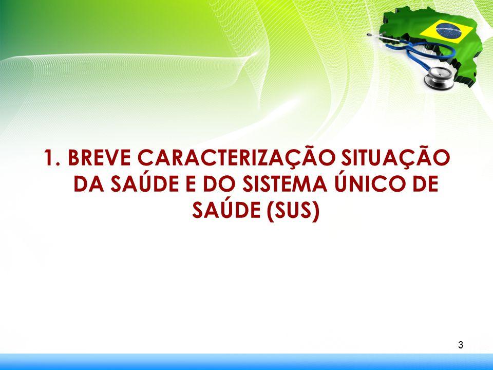 1. BREVE CARACTERIZAÇÃO SITUAÇÃO DA SAÚDE E DO SISTEMA ÚNICO DE SAÚDE (SUS) 3