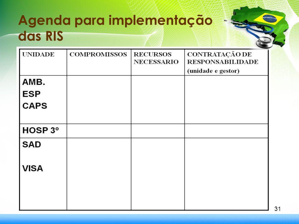 Agenda para implementação das RIS 31
