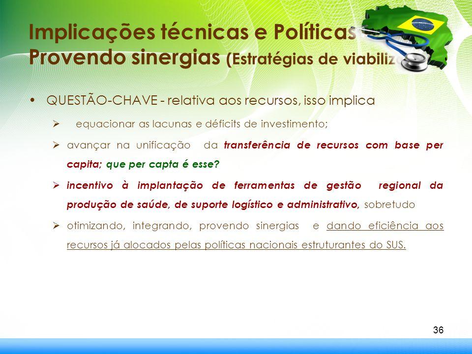Implicações técnicas e Políticas – Provendo sinergias (Estratégias de viabilização) QUESTÃO-CHAVE - relativa aos recursos, isso implica  equacionar a