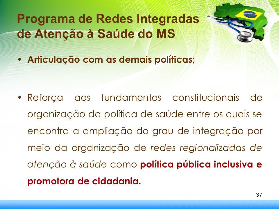 Programa de Redes Integradas de Atenção à Saúde do MS Articulação com as demais políticas; Reforça aos fundamentos constitucionais de organização da p
