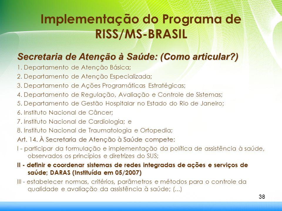 Implementação do Programa de RISS/MS-BRASIL Secretaria de Atenção à Saúde: (Como articular?) 1. Departamento de Atenção Básica; 2. Departamento de Ate