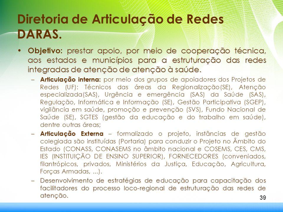 Diretoria de Articulação de Redes DARAS. prestar apoio, por meio de cooperação técnica, aos estados e municípios para a estruturação das redes integra