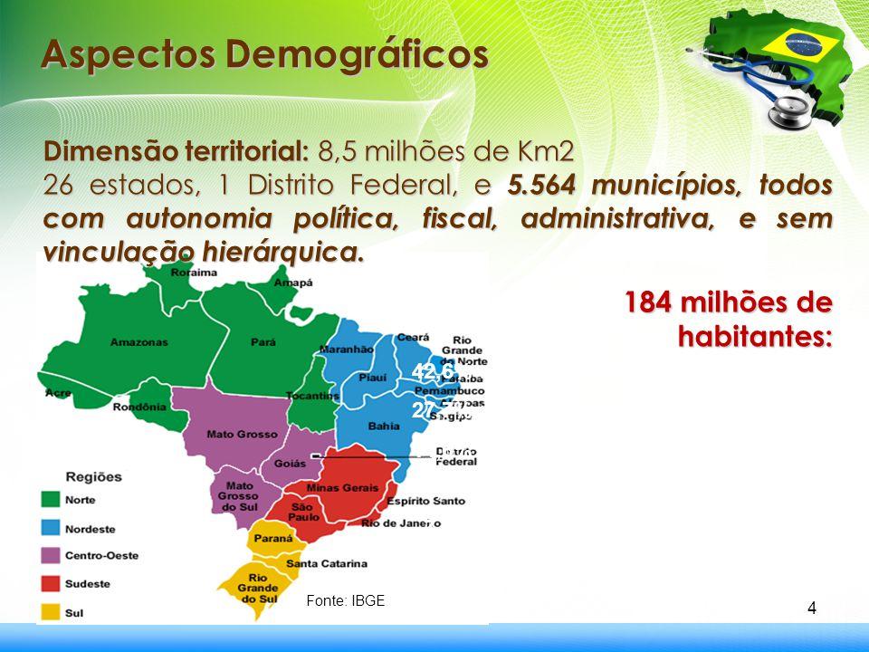4 42,6% na Região Sudeste 27,7% na Região Nordeste 14,6% na Região Sul 8,0% na Região Norte 7,1% na Região Centro-Oeste Aspectos Demográficos Dimensão
