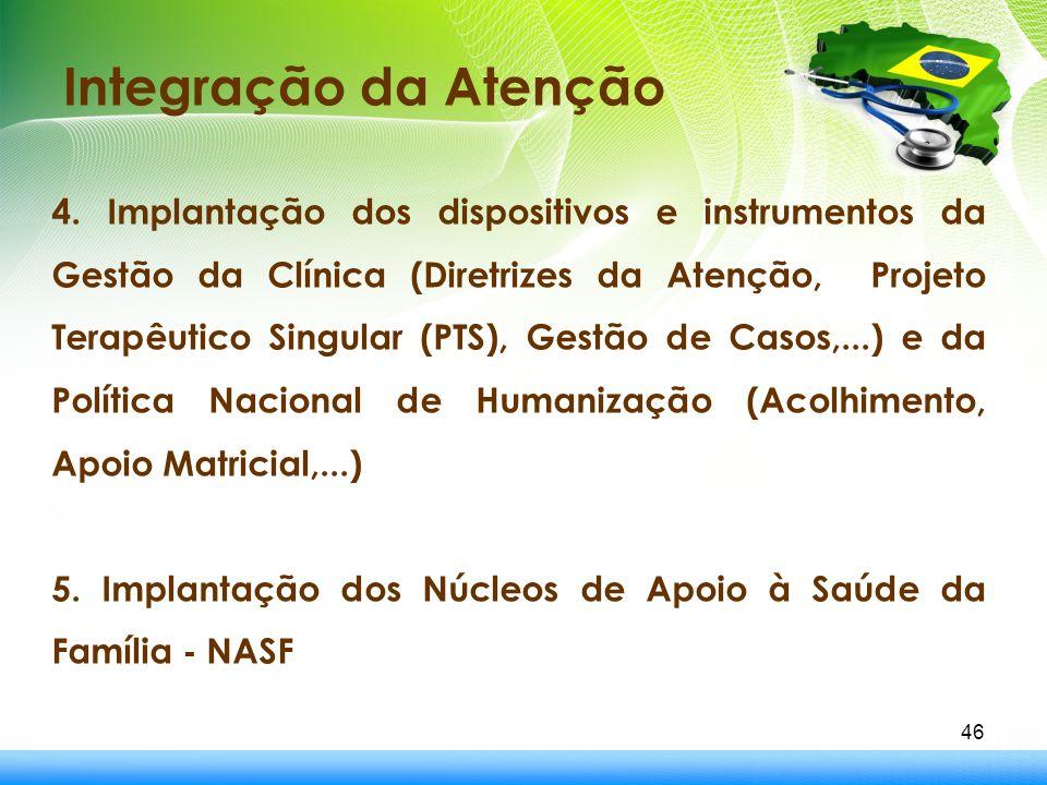 Integração da Atenção 46 4. Implantação dos dispositivos e instrumentos da Gestão da Clínica (Diretrizes da Atenção, Projeto Terapêutico Singular (PTS