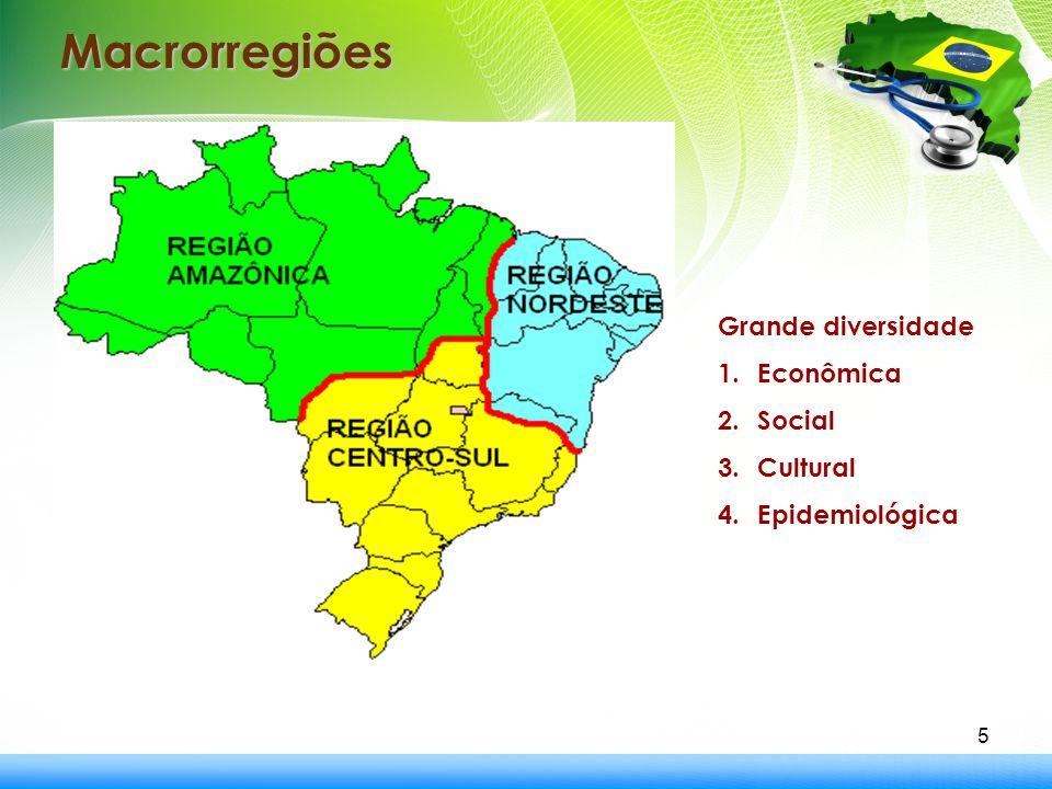 5 Macrorregiões Grande diversidade 1.Econômica 2.Social 3.Cultural 4.Epidemiológica