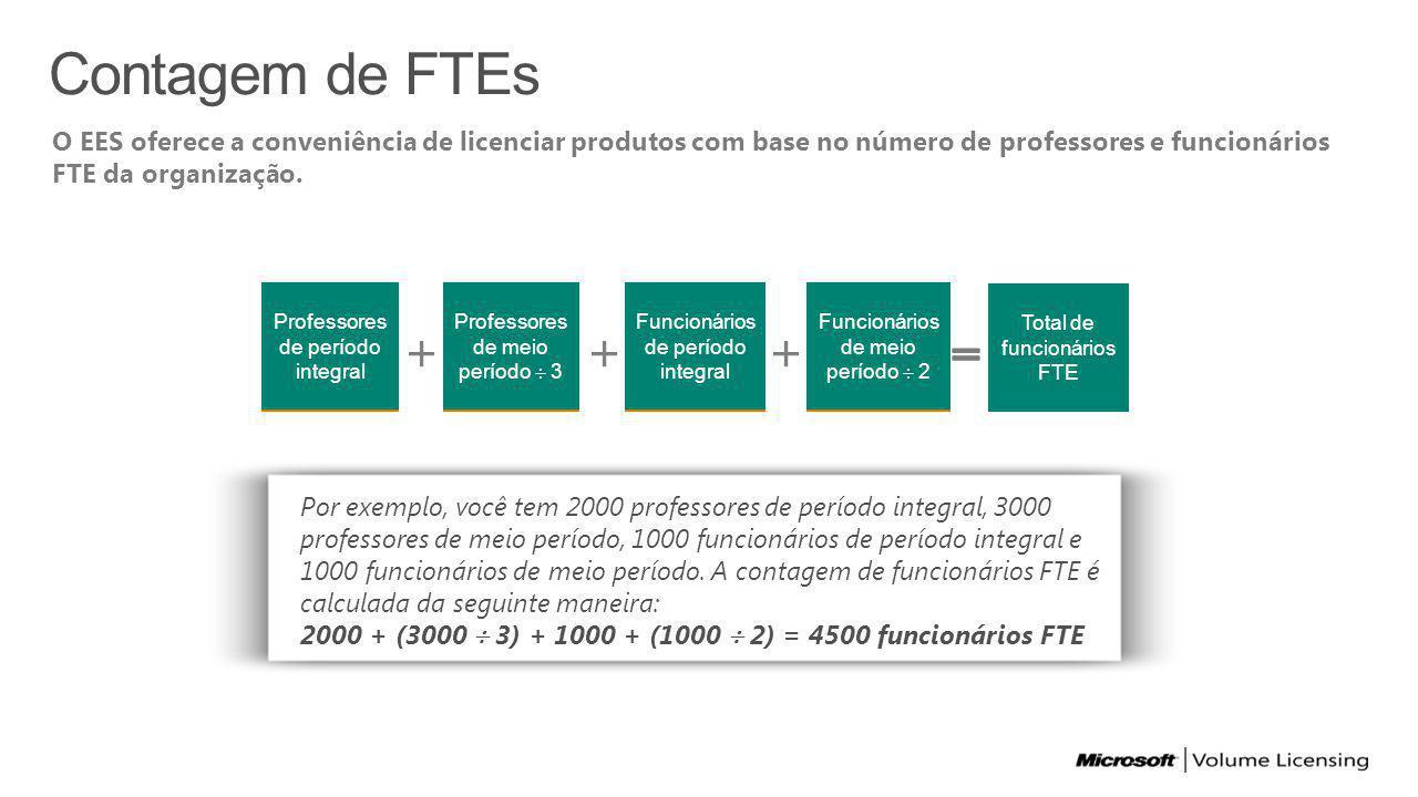 Total de funcionários FTE Professores de meio período  3 Professores de período integral Funcionários de período integral Funcionários de meio períod