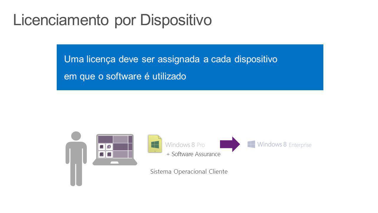 Uma licença deve ser assignada a cada dispositivo em que o software é utilizado Desktop PC + Software Assurance Sistema Operacional Cliente