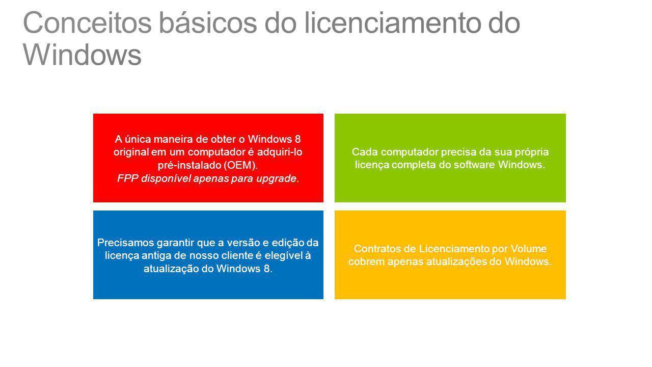 A única maneira de obter o Windows 8 original em um computador é adquiri-lo pré-instalado (OEM). FPP disponível apenas para upgrade. Precisamos garant