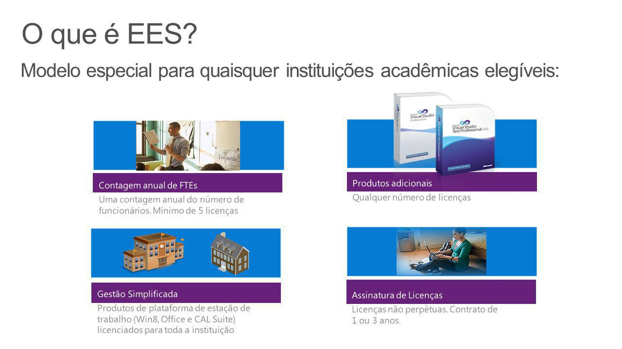 Gestão Simplificada Produtos de plataforma de estação de trabalho (Win8, Office e CAL Suite) licenciados para toda a instituição Contagem anual de FTE