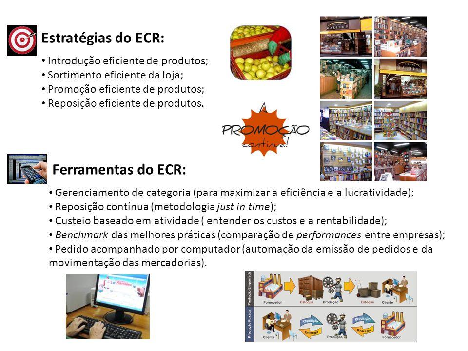 Estratégias do ECR: Introdução eficiente de produtos; Sortimento eficiente da loja; Promoção eficiente de produtos; Reposição eficiente de produtos. F