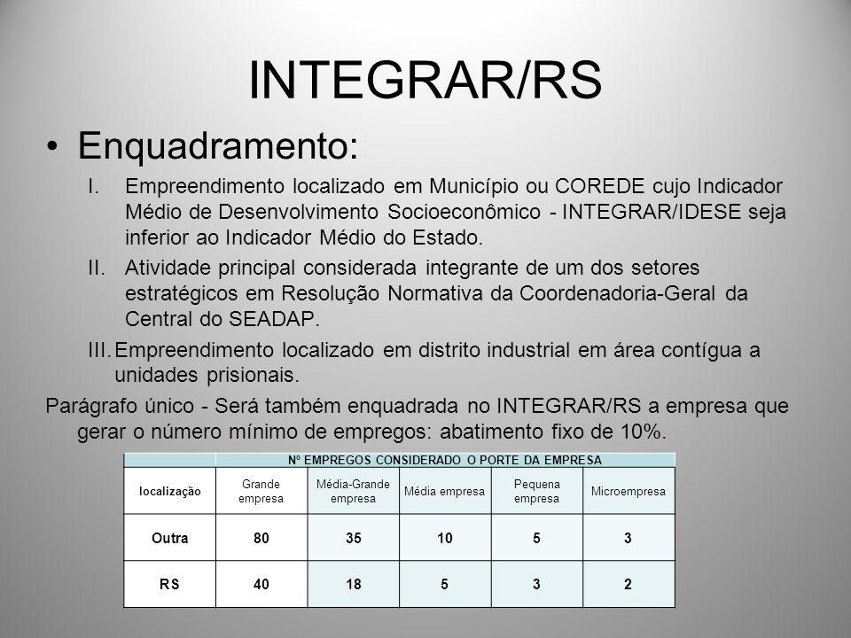 INTEGRAR/RS Enquadramento: I.Empreendimento localizado em Município ou COREDE cujo Indicador Médio de Desenvolvimento Socioeconômico - INTEGRAR/IDESE seja inferior ao Indicador Médio do Estado.