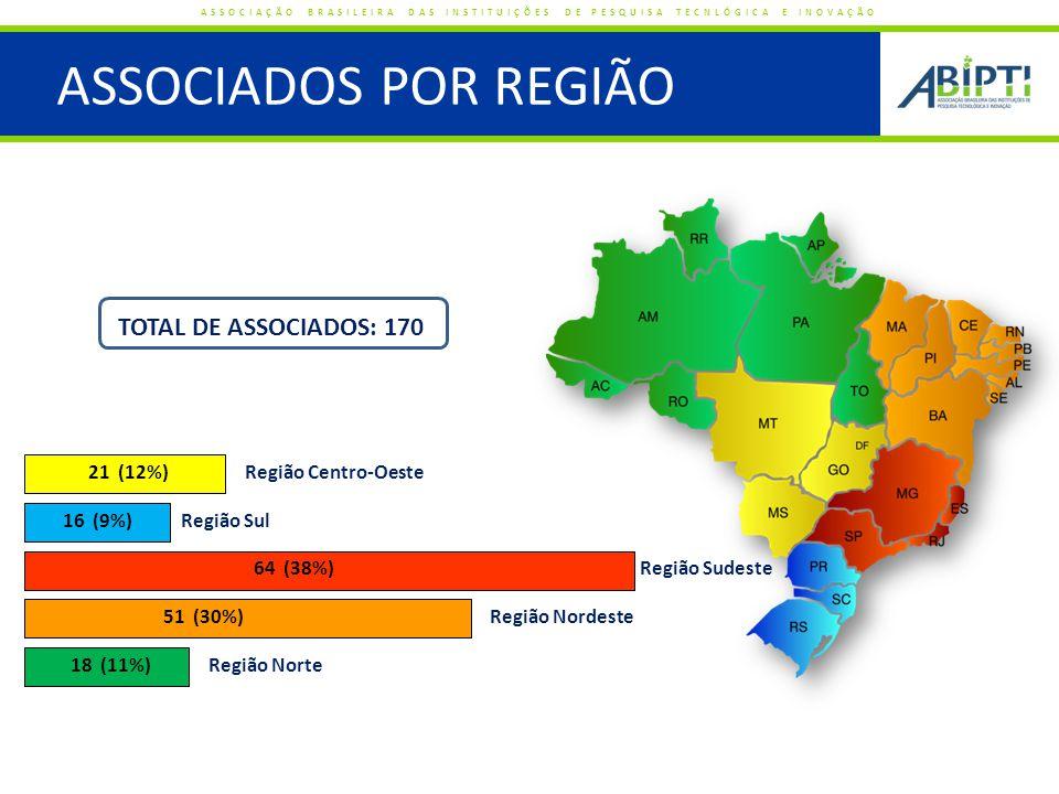 DIRETORIA ATUAL ASSOCIAÇÃO BRASILEIRA DAS INSTITUIÇÕES DE PESQUISA TECNLÓGICA E INOVAÇÃO PRESIDENTE Isa Assef dos Santos - Presidente da FUCAPI, Manaus/AM.
