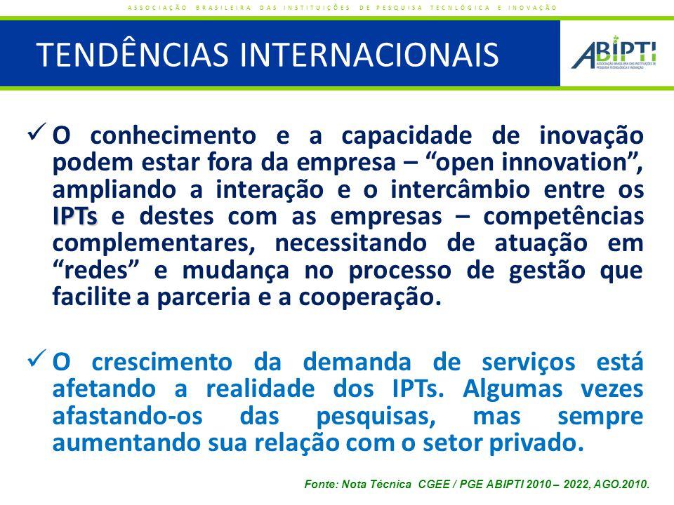 DESAFIOS ATUAIS DAS EPDIS NO BRASIL ASSOCIAÇÃO BRASILEIRA DAS INSTITUIÇÕES DE PESQUISA TECNLÓGICA E INOVAÇÃO O modelo jurídico e administrativo da maioria dos institutos está desatualizado e restringe o cumprimento da sua missão, criando dificuldades para aplicação do marco regulatório e das políticas de inovação, levando à insegurança jurídica.