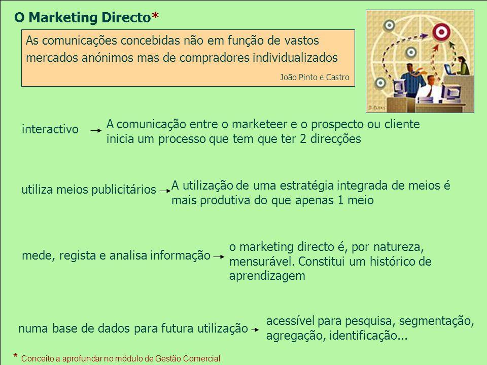 interactivo utiliza meios publicitários mede, regista e analisa informação numa base de dados para futura utilização A comunicação entre o marketeer e o prospecto ou cliente inicia um processo que tem que ter 2 direcções A utilização de uma estratégia integrada de meios é mais produtiva do que apenas 1 meio o marketing directo é, por natureza, mensurável.
