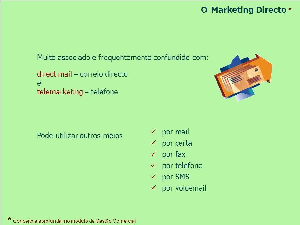 Muito associado e frequentemente confundido com: direct mail – correio directo e telemarketing – telefone Pode utilizar outros meios por mail por carta por fax por telefone por SMS por voicemail O Marketing Directo * * Conceito a aprofundar no módulo de Gestão Comercial