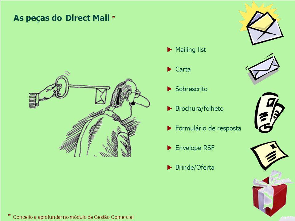  Mailing list  Carta  Sobrescrito  Brochura/folheto  Formulário de resposta  Envelope RSF  Brinde/Oferta As peças do Direct Mail * * Conceito a aprofundar no módulo de Gestão Comercial