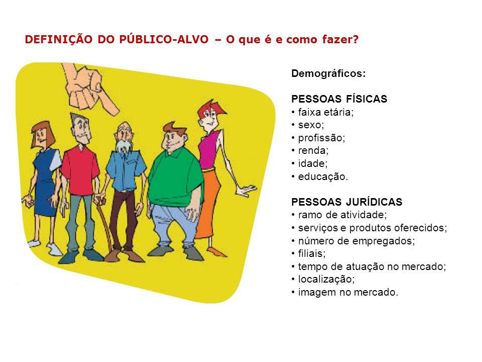 Demográficos: PESSOAS FÍSICAS faixa etária; sexo; profissão; renda; idade; educação. PESSOAS JURÍDICAS ramo de atividade; serviços e produtos oferecid
