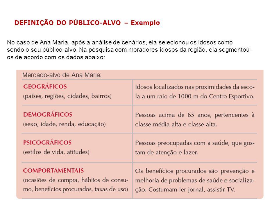 DEFINIÇÃO DO PÚBLICO-ALVO – Exemplo No caso de Ana Maria, após a análise de cenários, ela selecionou os idosos como sendo o seu público-alvo. Na pesqu