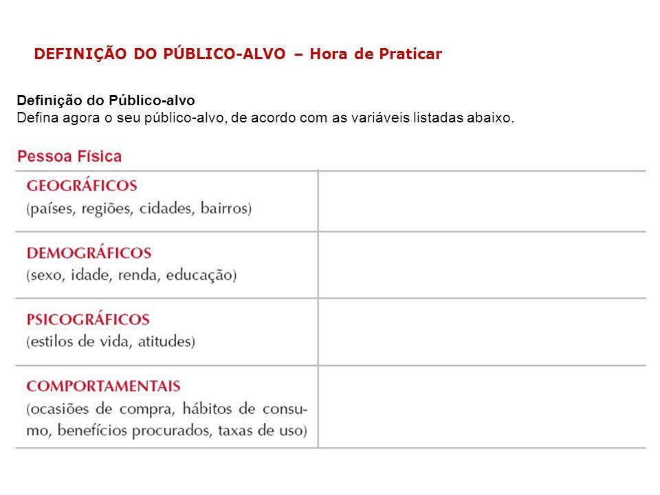 DEFINIÇÃO DO PÚBLICO-ALVO – Hora de Praticar Definição do Público-alvo Defina agora o seu público-alvo, de acordo com as variáveis listadas abaixo.