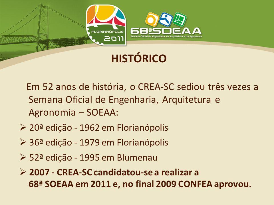 HISTÓRICO Em 52 anos de história, o CREA-SC sediou três vezes a Semana Oficial de Engenharia, Arquitetura e Agronomia – SOEAA:  20ª edição - 1962 em