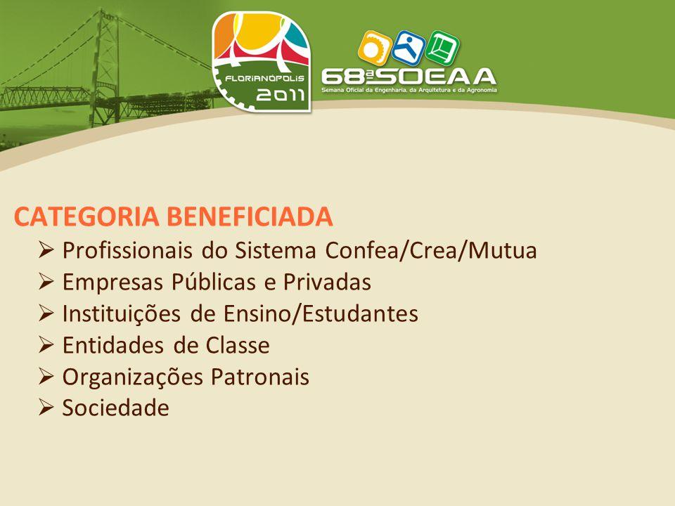 CATEGORIA BENEFICIADA  Profissionais do Sistema Confea/Crea/Mutua  Empresas Públicas e Privadas  Instituições de Ensino/Estudantes  Entidades de Classe  Organizações Patronais  Sociedade