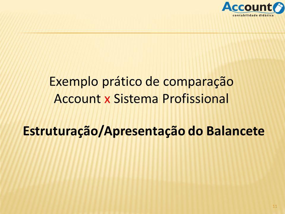 Exemplo prático de comparação Account x Sistema Profissional 11 Estruturação/Apresentação do Balancete