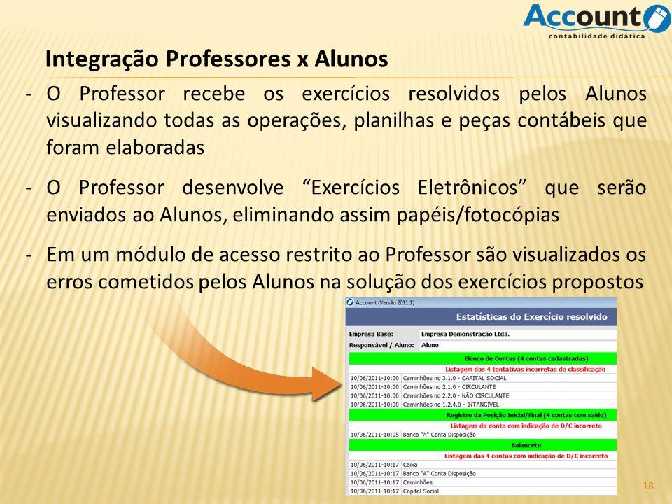 Integração Professores x Alunos -O Professor recebe os exercícios resolvidos pelos Alunos visualizando todas as operações, planilhas e peças contábeis