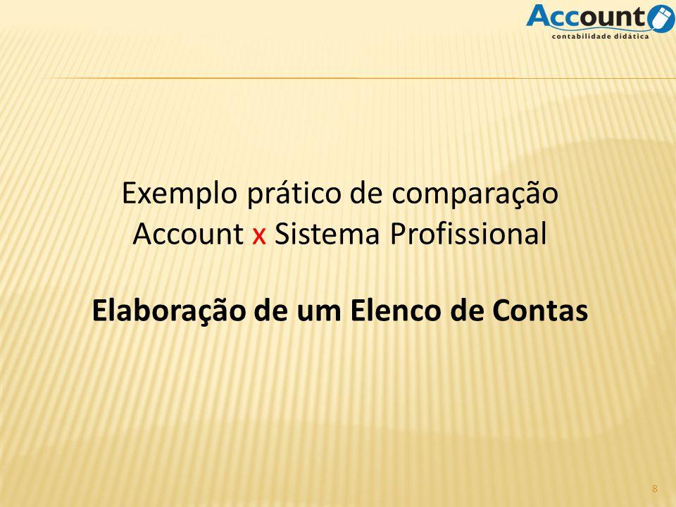 Exemplo prático de comparação Account x Sistema Profissional 8 Elaboração de um Elenco de Contas