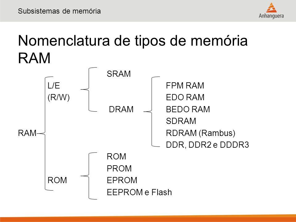 Subsistemas de memória Nomenclatura de tipos de memória RAM SRAM L/EFPM RAM (R/W)EDO RAM DRAM BEDO RAM SDRAM RAMRDRAM (Rambus) DDR, DDR2 e DDDR3 ROM P