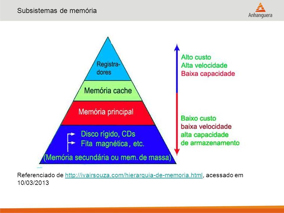Subsistemas de memória Referenciado de http://ivairsouza.com/hierarquia-de-memoria.html, acessado em 10/03/2013http://ivairsouza.com/hierarquia-de-mem