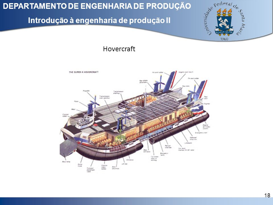 Clique para editar o estilo do título mestre DEPARTAMENTO DE ENGENHARIA DE PRODUÇÃO 18 Introdução à engenharia de produção II Hovercraft