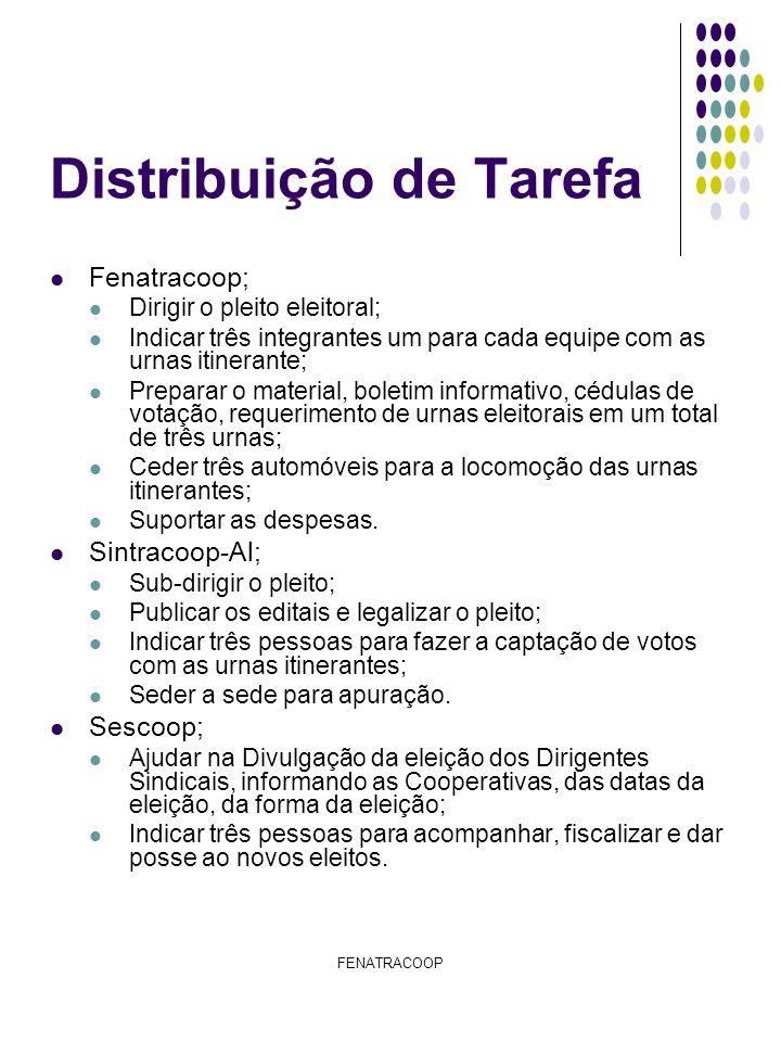 FENATRACOOP Distribuição de Tarefa Fenatracoop; Dirigir o pleito eleitoral; Indicar três integrantes um para cada equipe com as urnas itinerante; Prep
