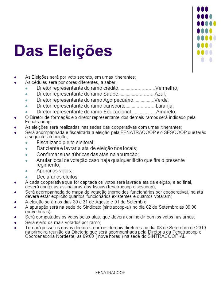 FENATRACOOP Da Estrutura Três automóveis; Três Equipes; Cédulas de Votação; Três Urnas (cedidas pela Justiça Eleitoral); Formulário de ata de eleição; Formulário de ata de anulação; Formulário de ata de apuração; Formulário de ata de posse;