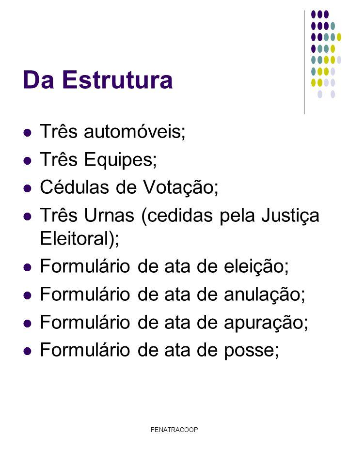 FENATRACOOP Da Estrutura Três automóveis; Três Equipes; Cédulas de Votação; Três Urnas (cedidas pela Justiça Eleitoral); Formulário de ata de eleição;