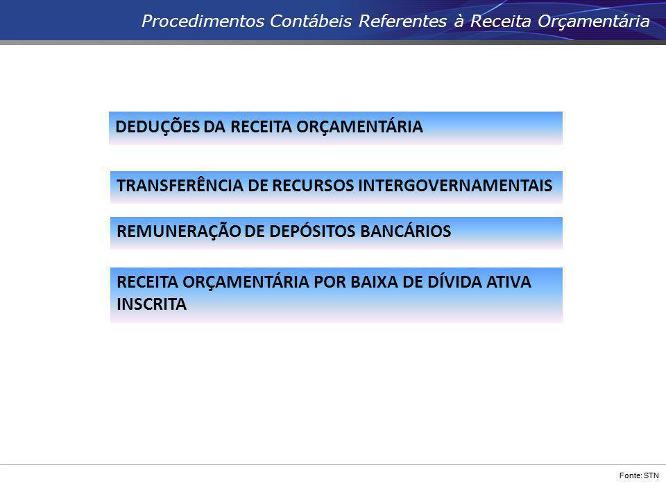 Fonte: STN Procedimentos Contábeis Referentes à Receita Orçamentária DEDUÇÕES DA RECEITA ORÇAMENTÁRIA TRANSFERÊNCIA DE RECURSOS INTERGOVERNAMENTAIS RE