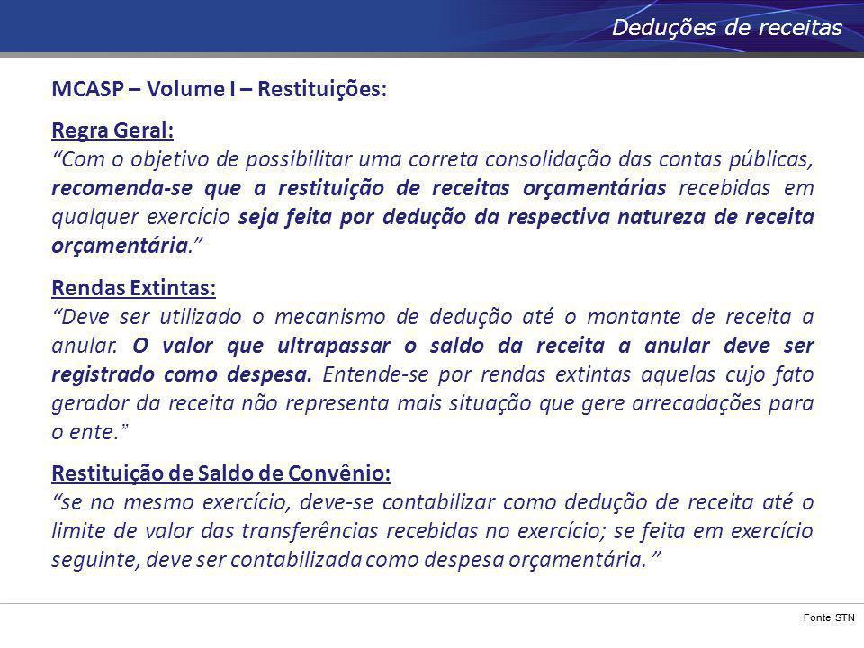 """Fonte: STN Deduções de receitas MCASP – Volume I – Restituições: Regra Geral: """"Com o objetivo de possibilitar uma correta consolidação das contas públ"""