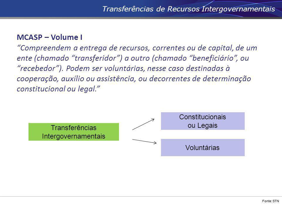 """Fonte: STN Transferências de Recursos Intergovernamentais MCASP – Volume I """"Compreendem a entrega de recursos, correntes ou de capital, de um ente (ch"""