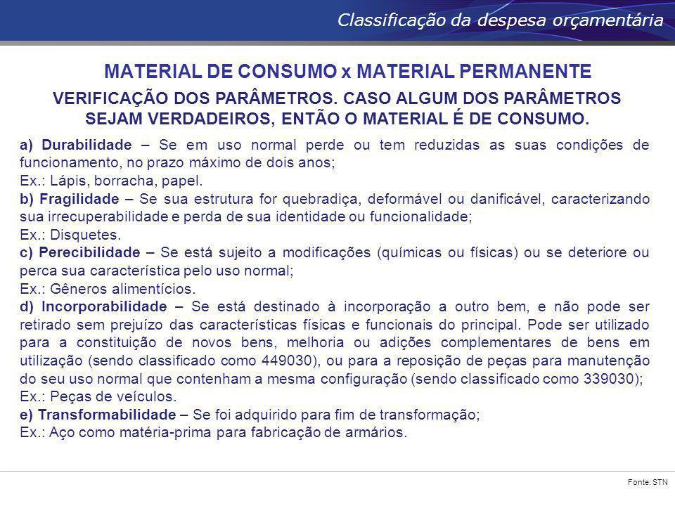 Fonte: STN Classificação da despesa orçamentária MATERIAL DE CONSUMO x MATERIAL PERMANENTE VERIFICAÇÃO DOS PARÂMETROS. CASO ALGUM DOS PARÂMETROS SEJAM