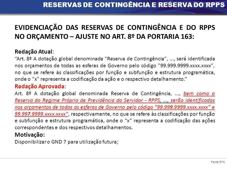 """Fonte: STN EVIDENCIAÇÃO DAS RESERVAS DE CONTINGÊNCIA E DO RPPS NO ORÇAMENTO – AJUSTE NO ART. 8º DA PORTARIA 163: Redação Atual: """"Art. 8º A dotação glo"""