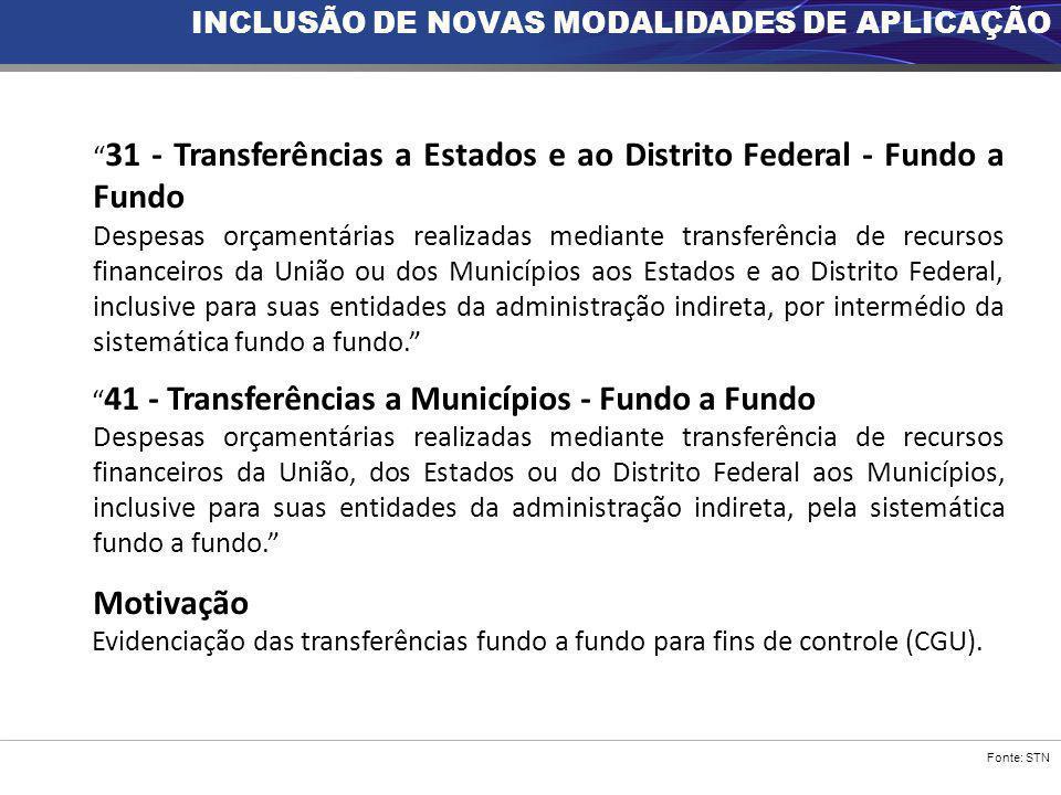 """Fonte: STN """" 31 - Transferências a Estados e ao Distrito Federal - Fundo a Fundo Despesas orçamentárias realizadas mediante transferência de recursos"""