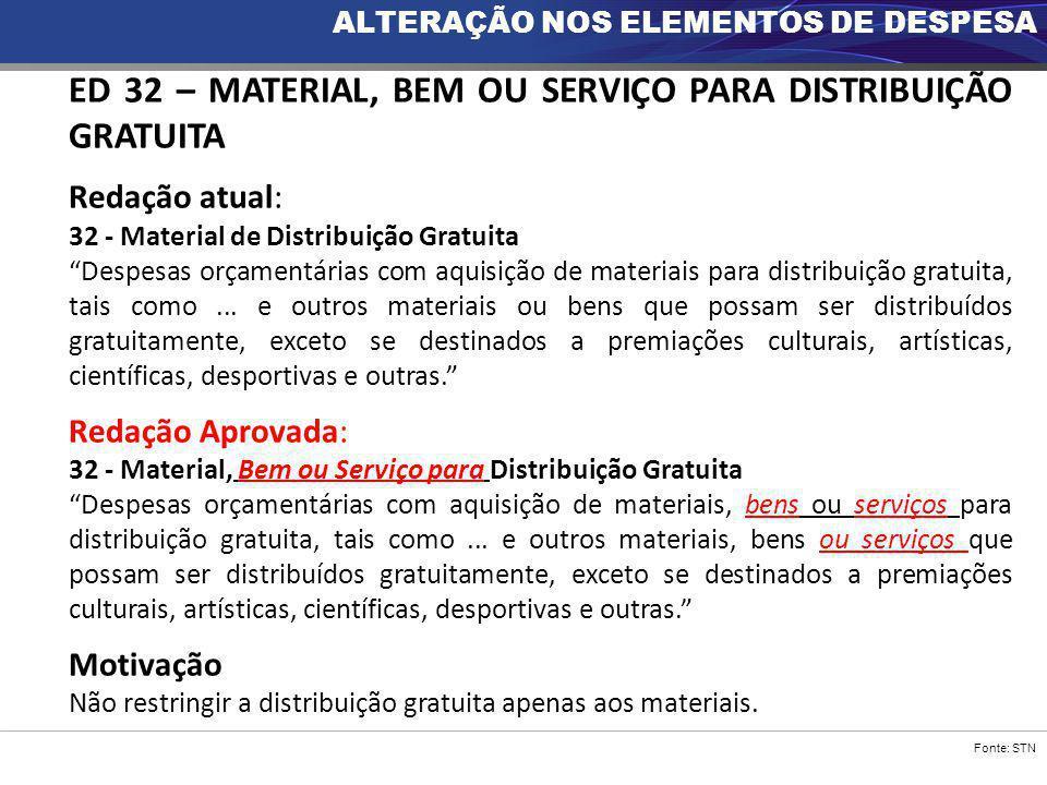 """Fonte: STN ED 32 – MATERIAL, BEM OU SERVIÇO PARA DISTRIBUIÇÃO GRATUITA Redação atual: 32 - Material de Distribuição Gratuita """"Despesas orçamentárias c"""