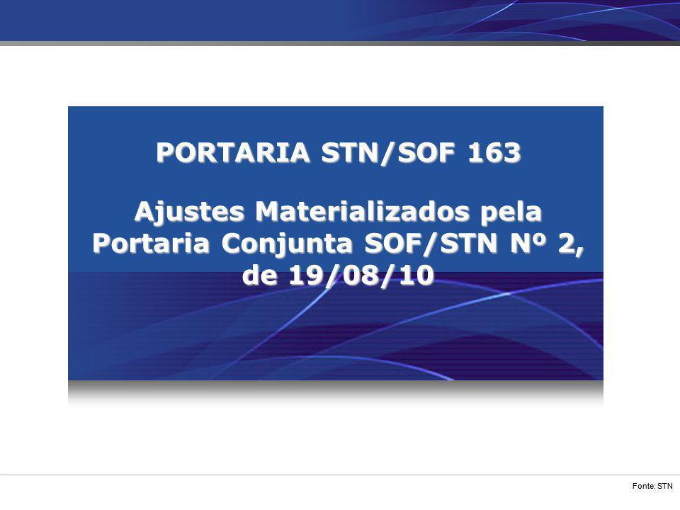Fonte: STN PORTARIA STN/SOF 163 Ajustes Materializados pela Portaria Conjunta SOF/STN Nº 2, de 19/08/10