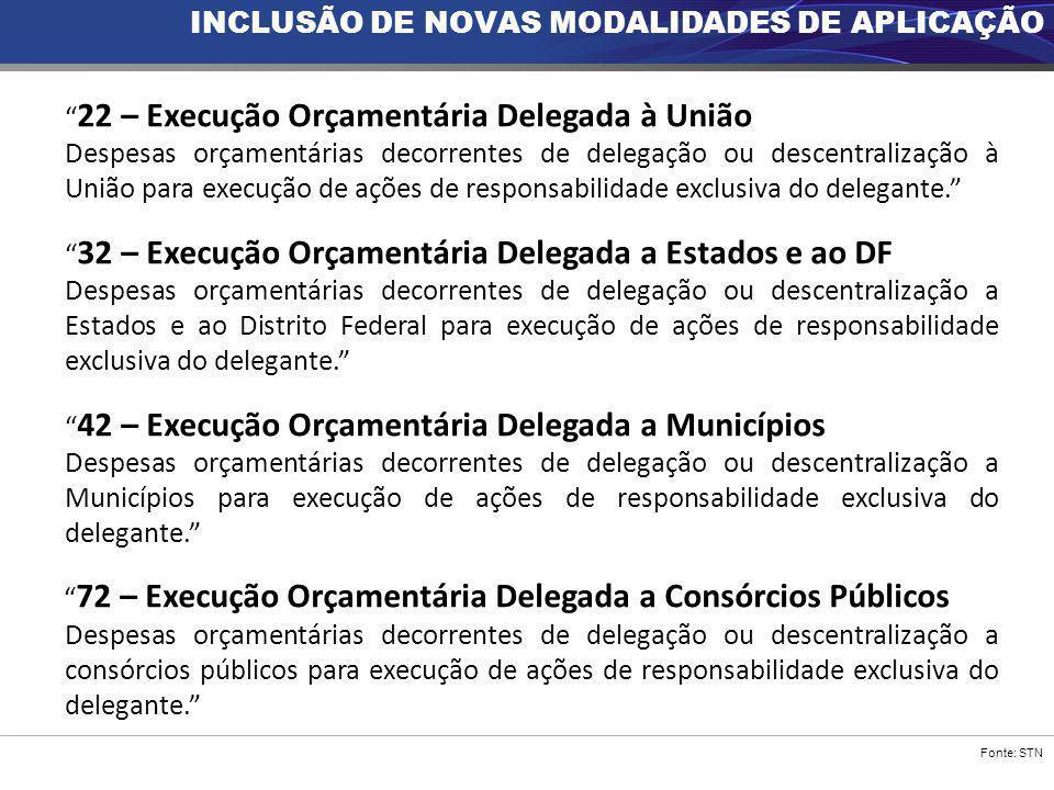 """Fonte: STN INCLUSÃO DE NOVAS MODALIDADES DE APLICAÇÃO """" 22 – Execução Orçamentária Delegada à União Despesas orçamentárias decorrentes de delegação ou"""